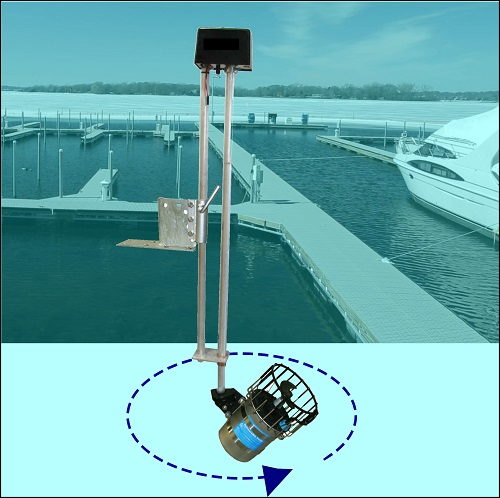 Oscillating De-icer mount